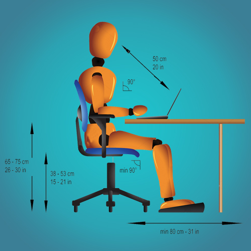 Ergonomics Treatment in Ahmedabad